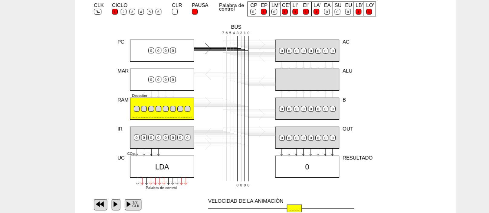 Simulador del Simple-As-Possible Computer (SAP-1)